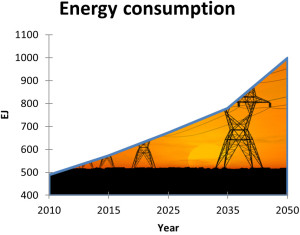 graph_energy_consumption